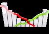 Recesión o crecimiento