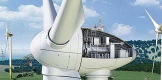 El leasing como formula de financiar la adquisición de turbinas eólicas