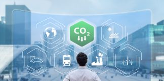Inversiones y CO2